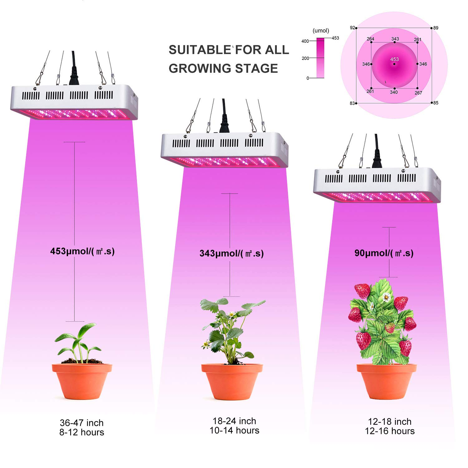 Top 15 Best LED Grow Lights Reviews in 2019 (Growing Marijuana & Weed) 5