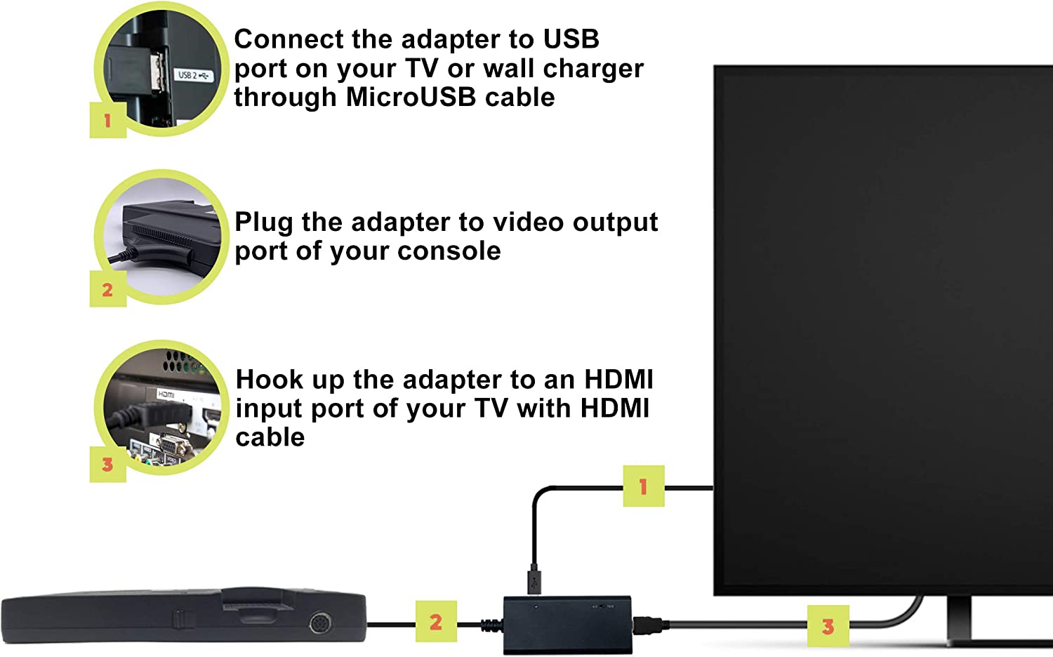 HDMI Cable for NEC TurboGrafx-16 TG-16 Console