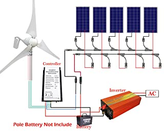 ECO-WORTHY 900W Panel Solar y de viento turbina recargable Kits de carga: 400W viento generador controlador de carga con palo + 5pcs 100W Poly paneles solares + 1000W Off inversor de carga MPPT grid