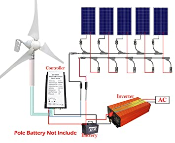 ECO-WORTHY 900W Solar Panel & Wind Turbine Battery Charging Kits