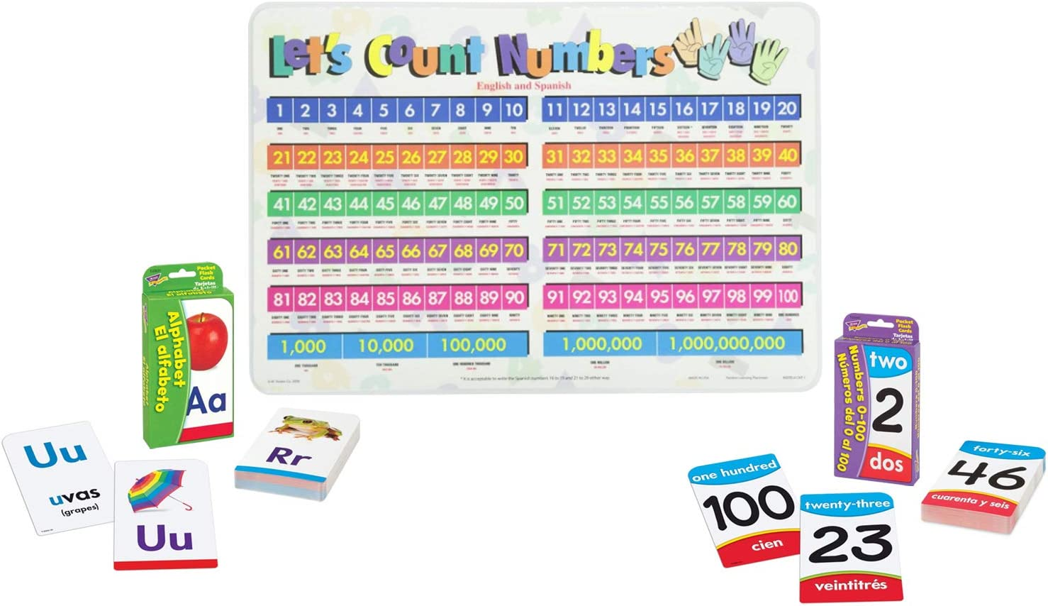 Pocket Flash Cards English//Spanish Laminated Educational Placemat for Kids: Lets Count Numbers Table Mat with Bilingual Flashcards: Alphabet and Numbers 0-100 Set of 3 Items