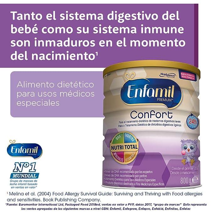 Enfamil Confort - Leche infantil para bebés lactantes con transtornos digestivos leves: Amazon.es: Alimentación y bebidas