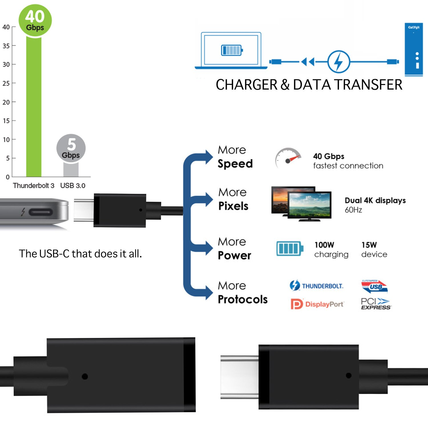 Thunderbolt 3 Usb C Extension Cable Disdim 31 Type 71 Vw Coil Wiring Diagram Charging Audio Video Transfer And Data Sync Extend Adapter Cord 183cm 6ft