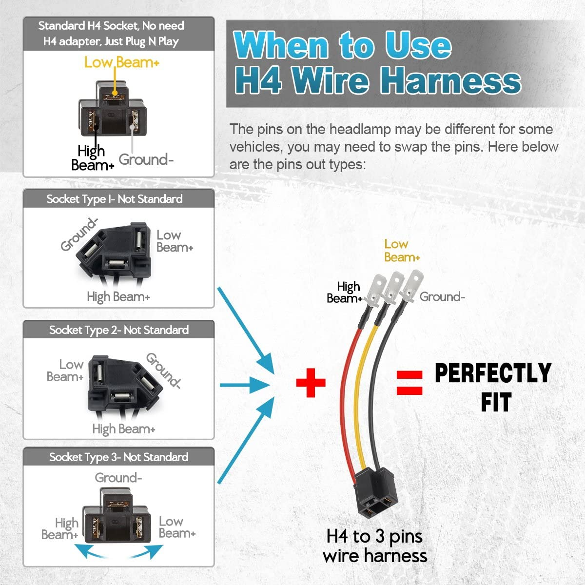 Amazon.com: Partsam H4 9003 Wiring Harness Headlights Wire Sockets H4 to 3  Pin Adapter for 4\ 7\ 5\ 6x8 inch Car Truck Pickup Heavy Duty  Headlamp (4PCS a Pack): Automotive [ 1200 x 1200 Pixel ]