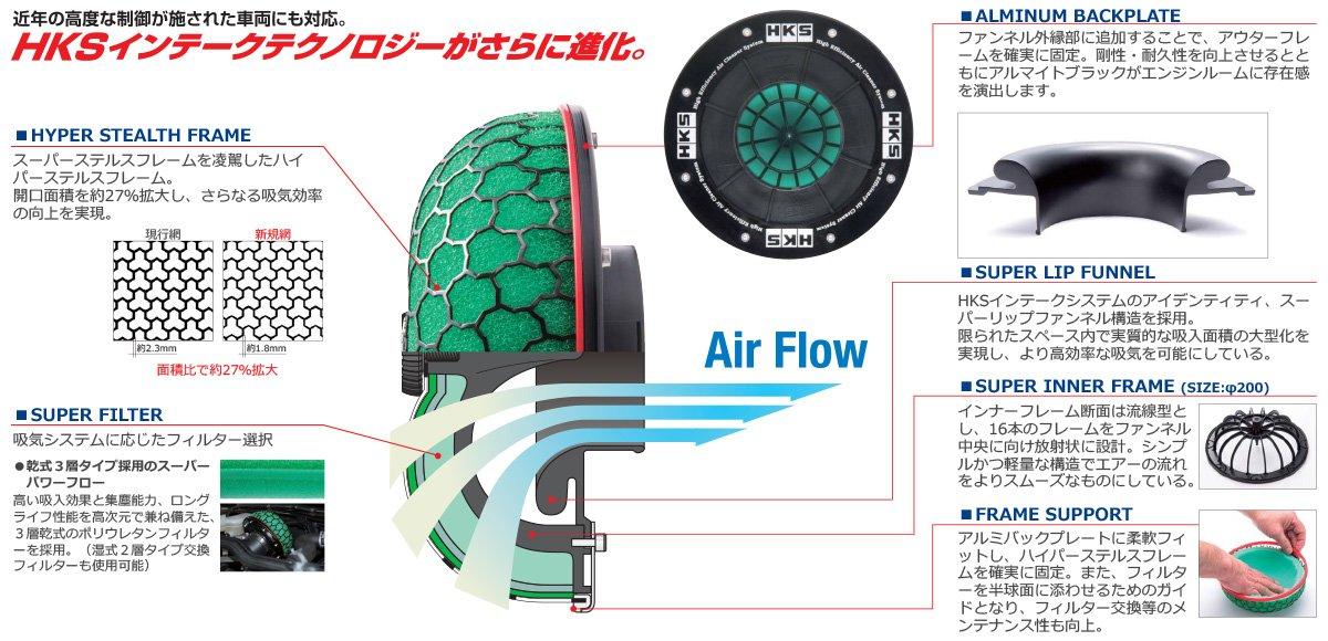 SPF ASSY 150-80 HKS 70019-AK103 Super Power Flow Reloaded Filter