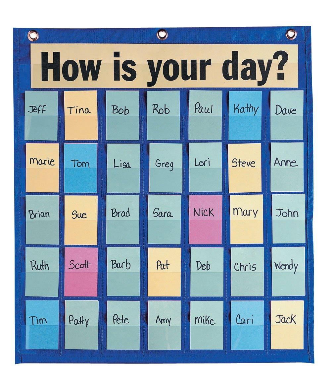 Pacon Behavioral Pocket Chart, Blue