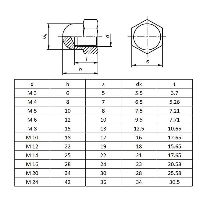 Eichelmutter | DIN 1587 Edelstahl A2 V2A BiBa-Schrauben Hutmuttern hohe Form M20 2 St/ück