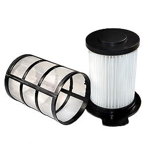 HQRP Central HEPA Filter for Vax Performance Pets V-091P, V-091PA, V-091PB, V-091PBA Cylinder Vacuum Cleaner Coaster