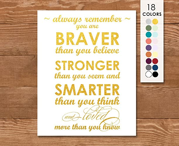 Amazoncom Art Print Winnie The Pooh Always Remember You Are