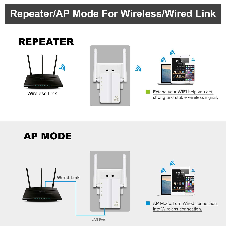 WiFi Extender Booster Mini Amplificateur de Signal Sans Fil avec 2 Antennes Externes R/ép/éteur WiFi Amplificateur WiFi