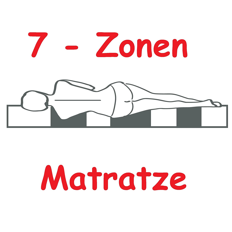 Wohlfuehl Insel Insel Insel Limited 25cm RG40,Mammut-EXTRA 7 Zonen Kaltschaum Matratze H2 H3 (120x200) f6b334