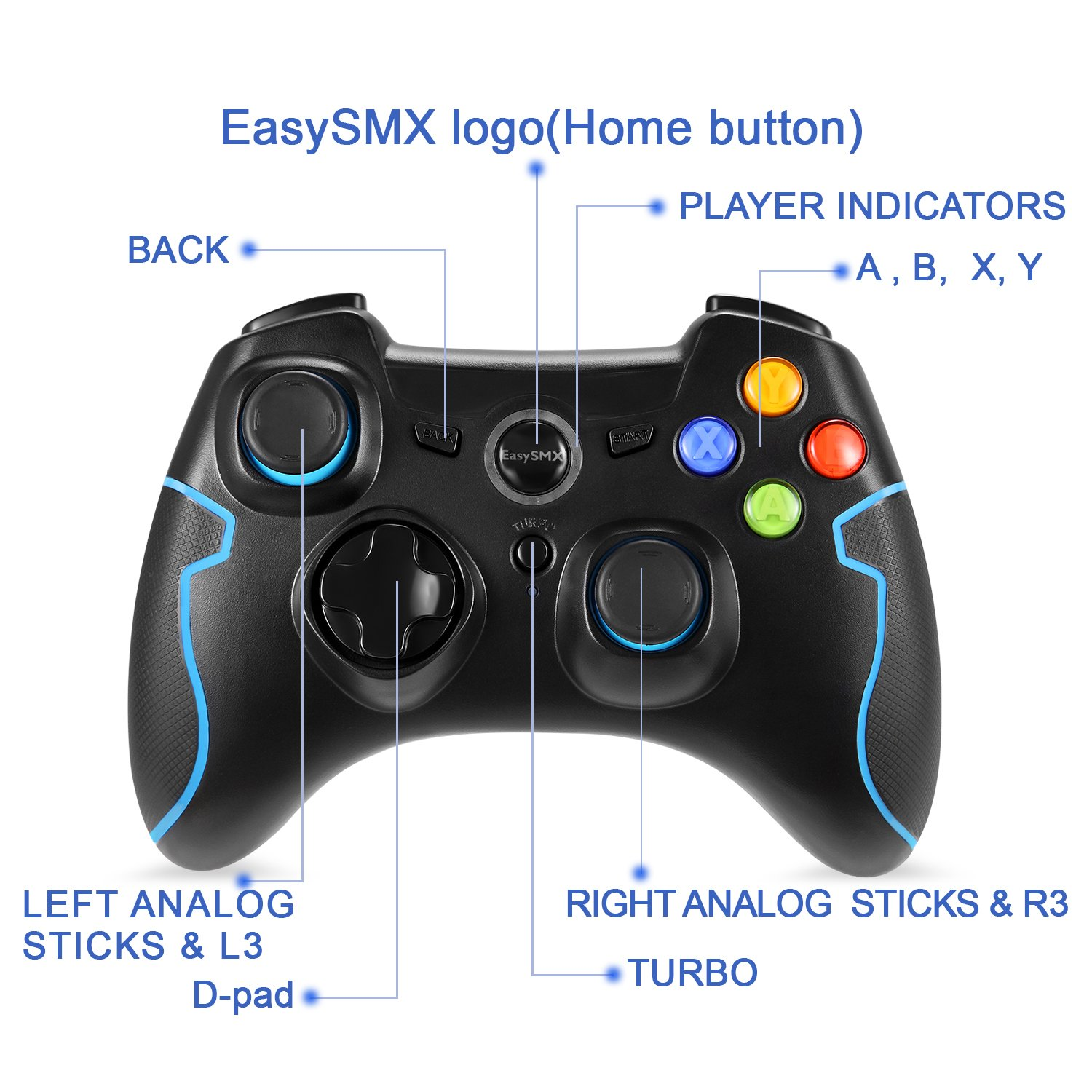 Wireless Pc Game Remotes Wire Data Schema With Foldback Current Limiting Circuit Diagram Tradeoficcom Galleon 2 4g Ps3 Controller Easysmx Ebay Gamepad