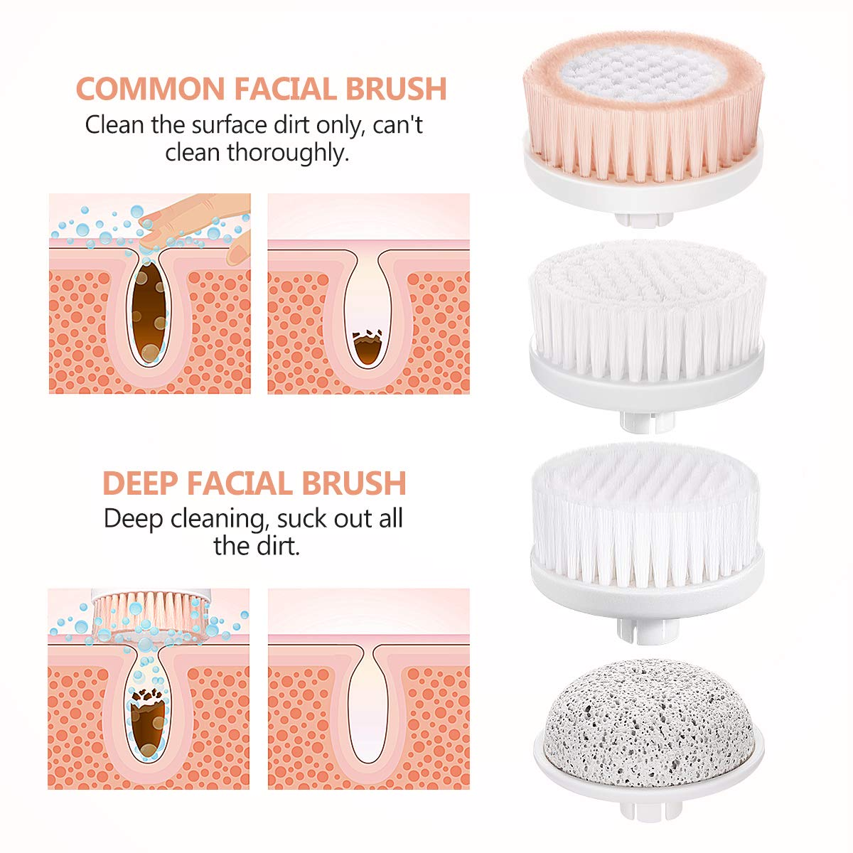 Facial Cleansing Brush Head Replacement 4 PCS for Etereauty 7 in 1 Waterproof Body Facial Brush