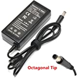 SKstyle Replacement 19.5V 3.34A Laptop/Notebook Power Cord AC Charger Cable for Dell Inspiron 1545 1546 PA-21 XPS M1330 PP41L