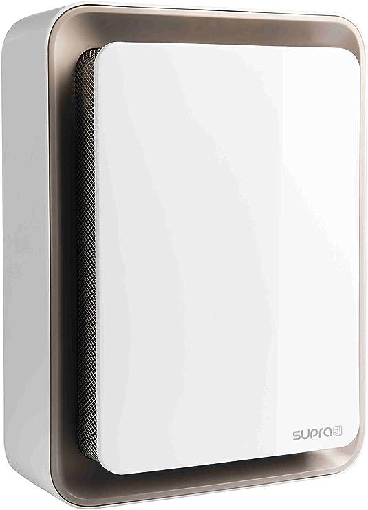 Supra ZITTO 11 Interior Color blanco 1800W Radiador/ventilador ...