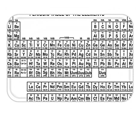periodic table of elements xml image collections periodic table periodic table of elements xml choice image - Periodic Table Xml Data
