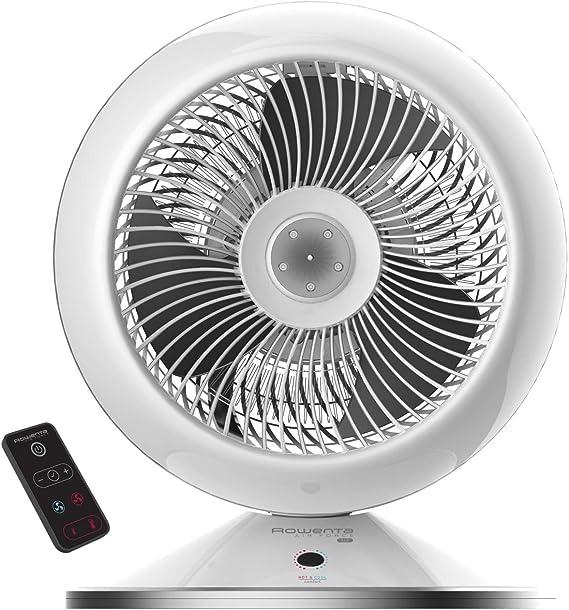 Rowenta HQ7112F0 Air Force Hot & Cool Calefactor y ventilador ...