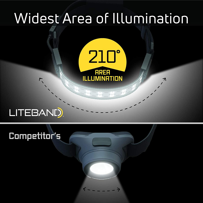 AAA Batteries 210/° Illumination Night Liteband FLEX 300 Wide-Beam LED Headlamp Fits Hard Hats Running 300 Lumens Hiking Camping Lightweight Design Adjustable LBF300-AN