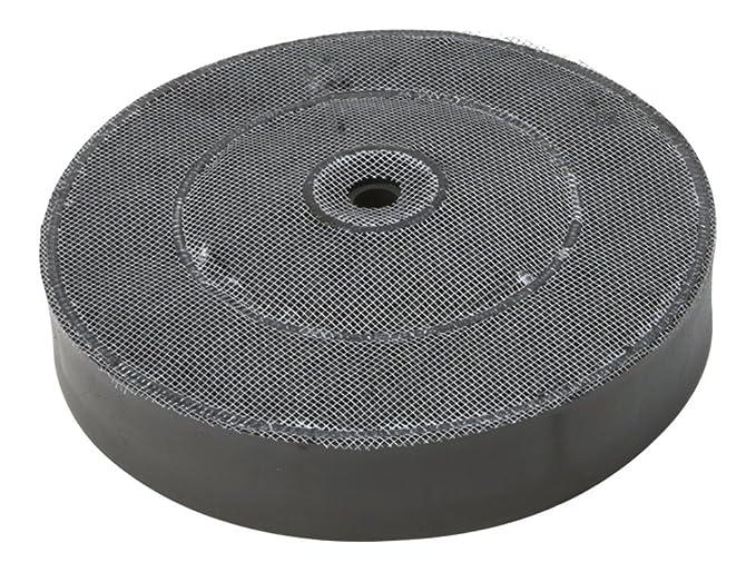 Drehflex kohlefilter aktivkohlefilter filter passt für diverse
