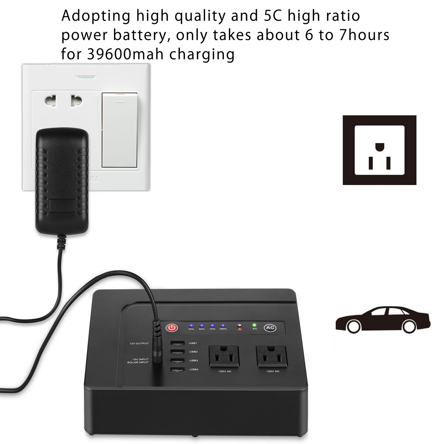KRTOTAI AC Portable Power Bank High Capacity with Fast Charger 12V DC socket&15v/2A DC Input & 4 USB Ports use for Laptops, CAR Refrigerators,Pedestal Fans,Tablets,Smart phones 210Wh/39600mAh (BLACK) by KRTOTAI (Image #5)