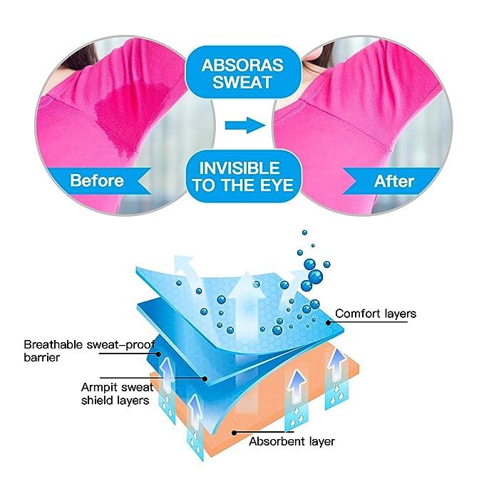 Amazon.com: Paquete de 100 almohadillas de sudor para axilas ...