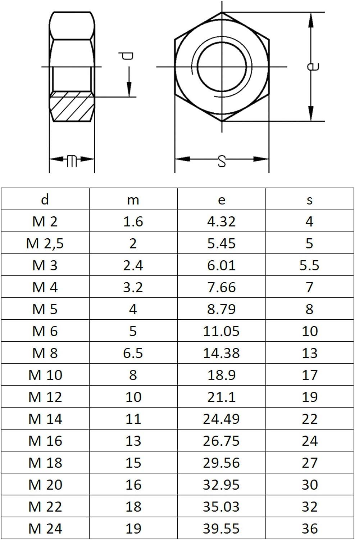 Sechskantmutter DIN 934 100 St/ück BiBa Schrauben Schlossschrauben Flachrundschrauben M5x12//12 Torbandschrauben Edelstahl A2 | DIN 603 Vollgewinde mit Vierkantansatz V2A