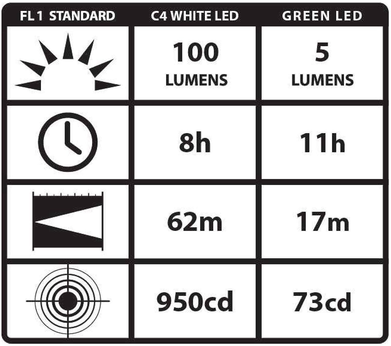 600 Lumens Streamlight 88040 Protac HL Negro