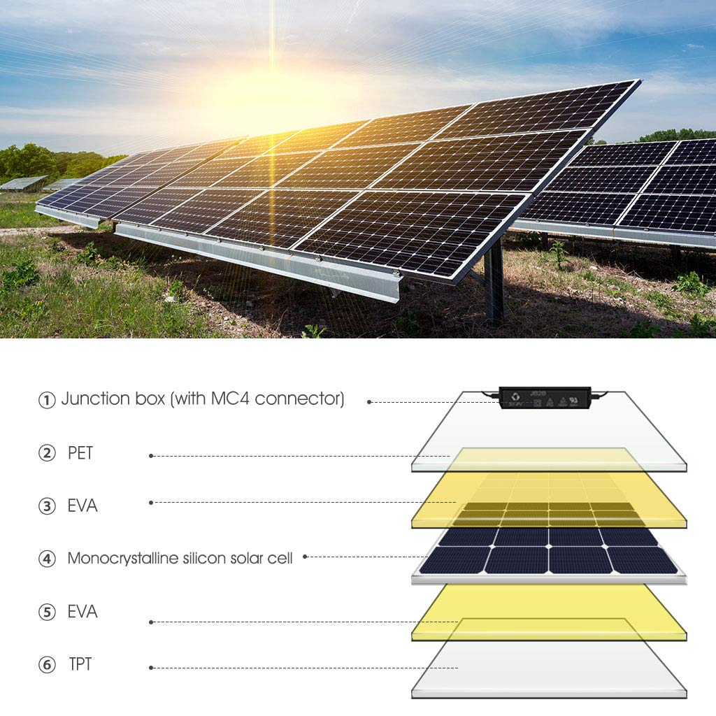 Amazon.com: SUAOKI Panel Solar 100W 18V Flexible Cargador ...