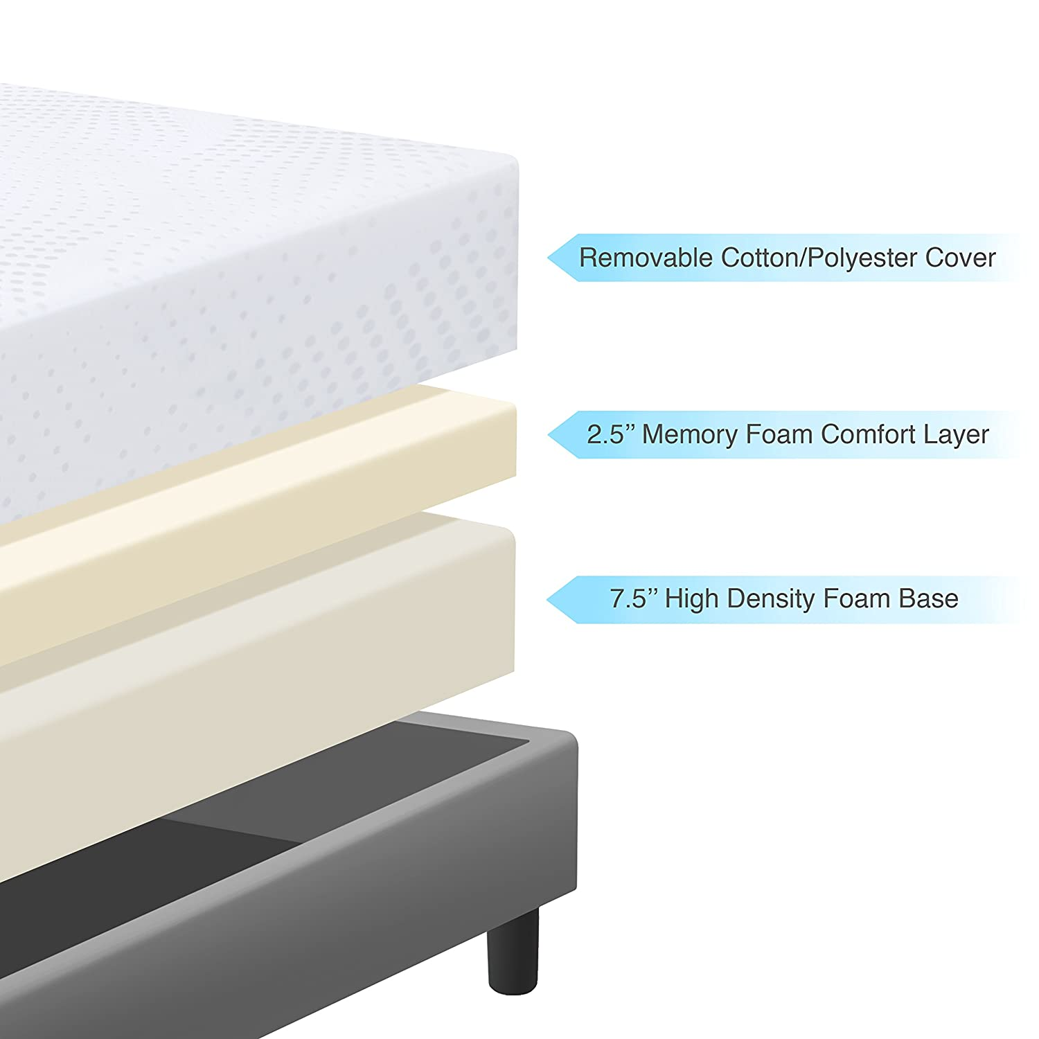 "Amazon Best Choice Products 10"" Dual Layered Memory Foam"