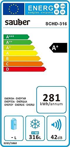 Sauber - Congelador Horizontal SCHD-316 - Función DUAL ...