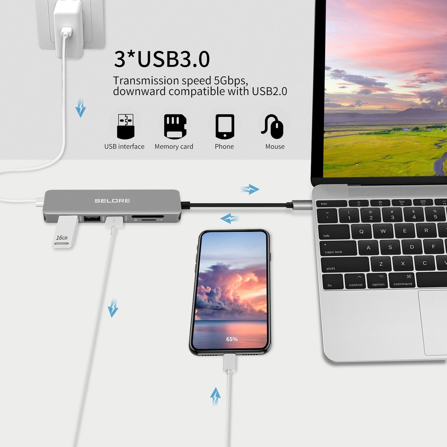 USB Type C Adapter Hub,6 in 1 Multiport Type C Hub with 3 USB C Port,SD&TF Card Reader and PD for Notebook&Tablet PC&Phone-MacBook Pro,Google Chromebook 2016/2017 and More USB C Devices-Grey by Selore (Image #4)
