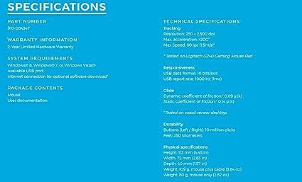 Logitech G300S - Ratón (Mano Derecha, Óptico, USB, 2500 dpi, Negro, Azul): Amazon.es: Informática