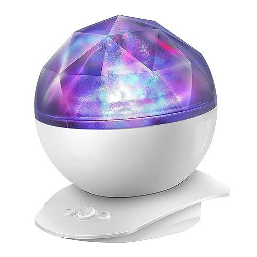 Rotación Sueño Cambio del color del proyector Proyector de luz ...
