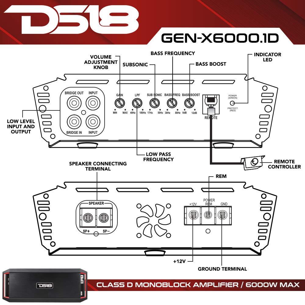 DS18 GEN-X1600.4D Full Range Bridgeable 4-Channel 1600w Peak//120w x 4 RMS @ 2 Ohm CEA Compliant 2 Automotive Dummy vendor code for NIS 4 Ohm Stable Class A//B Mono Car Amplifier with Remote Subwoofer Control DS18Sound