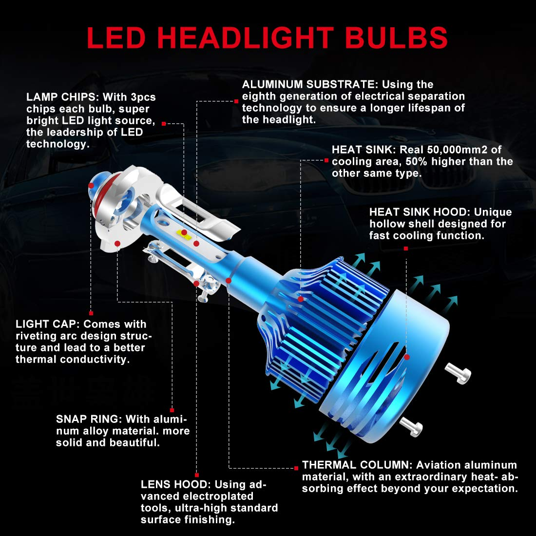 6500K 16000Lm Super Bright Hi//Lo Beam Headlight Conversion Kit DWVO 9005 HB3 LED Headlight Bulbs
