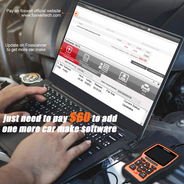 Interior Paint, Body & Trim FOXWELL Automotive VW/Audi/Seat/Skoda