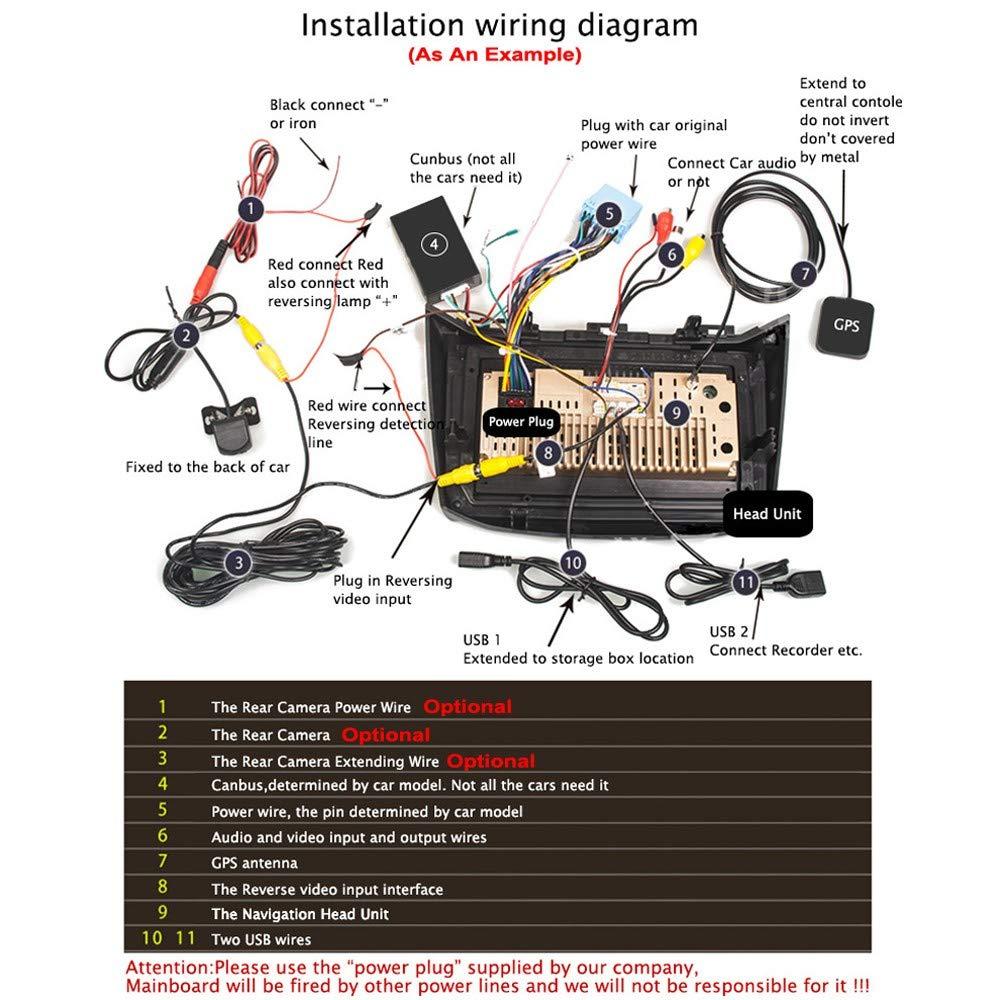 Sistemas De Autom/óviles Radio FM Am FM RDS HHttM Android 8.1 9 Pulgadas Est/éreo del Autom/óvil para 2010-2017 Hyundai IX35 Reproductor Multimedia De Navegaci/ón GPS con USB Bluetooth