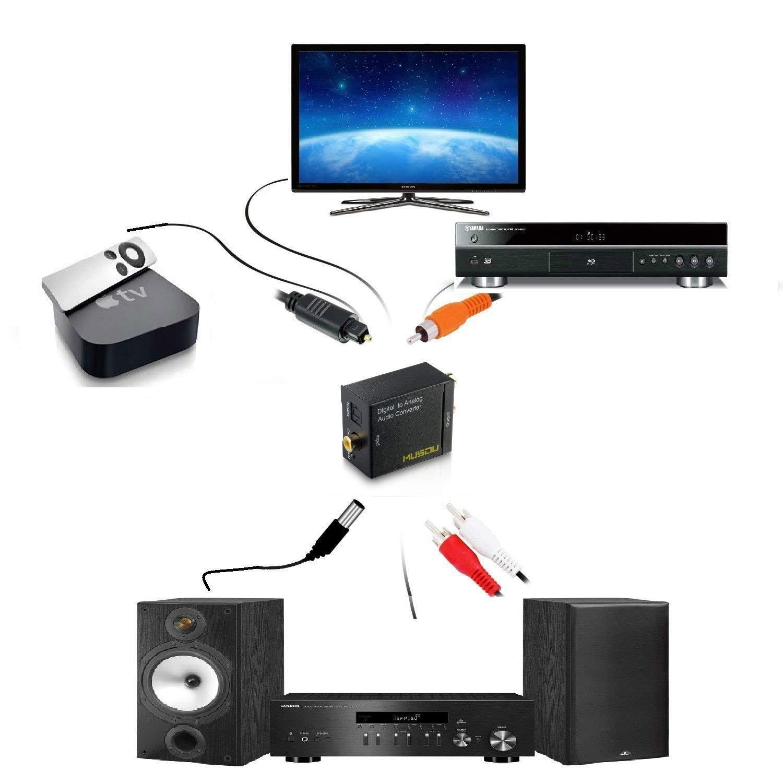 Wooshshop® Convertidor Digital Optical Coaxial Toslink to Analog Audio Converter RCA: Amazon.es: Electrónica
