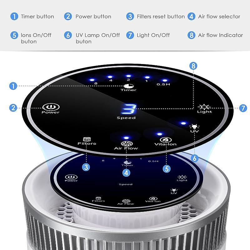 71d82aRv8EL. SL800  Intey NY BG55, purificatore daria con filtro HEPA a carboni attivi e luce ultravioletta