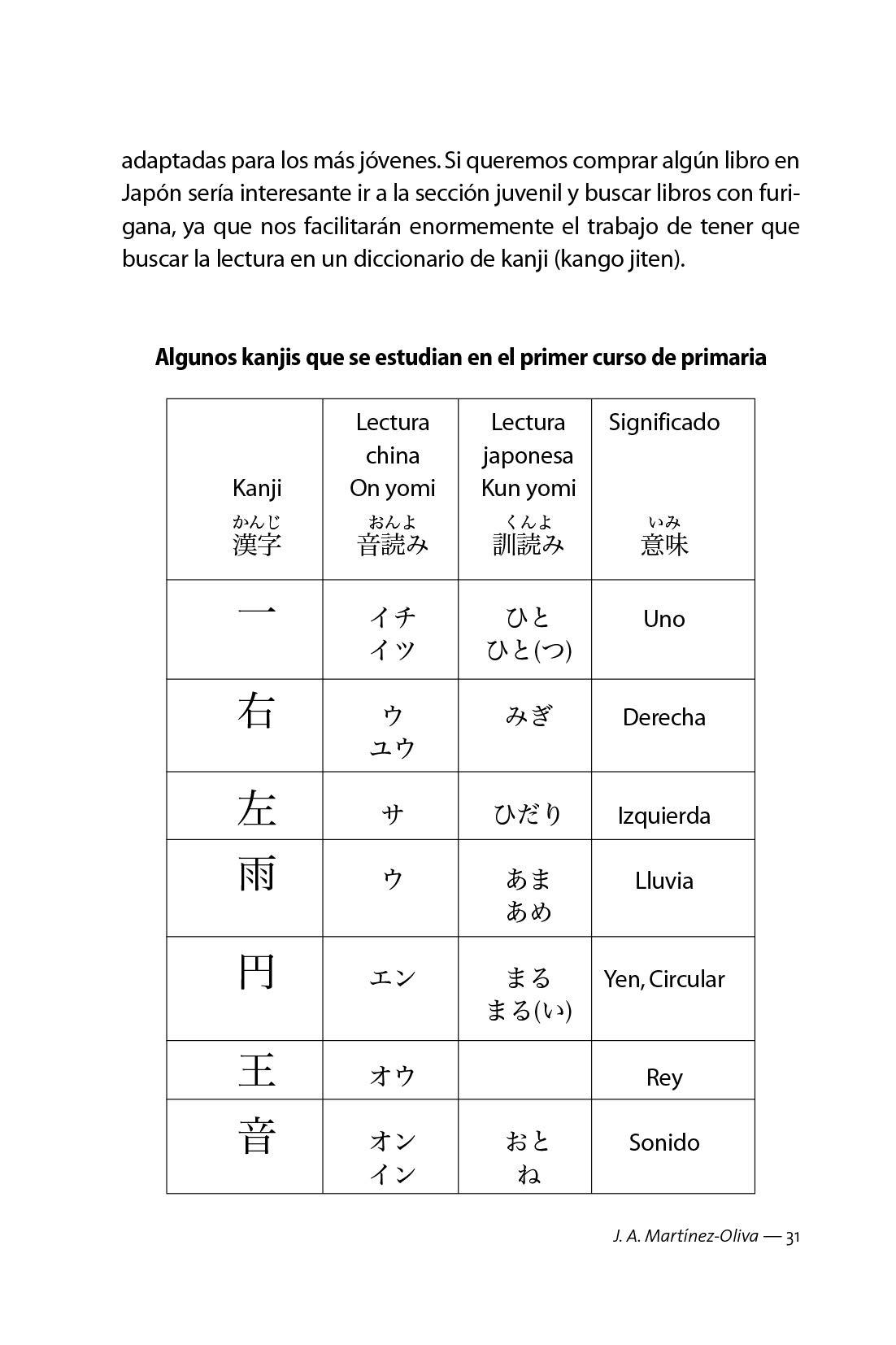 JAPONES PARA BUDOKAS. GUIA BASICA D IDIOMA- COL.JAPON CERCA ...