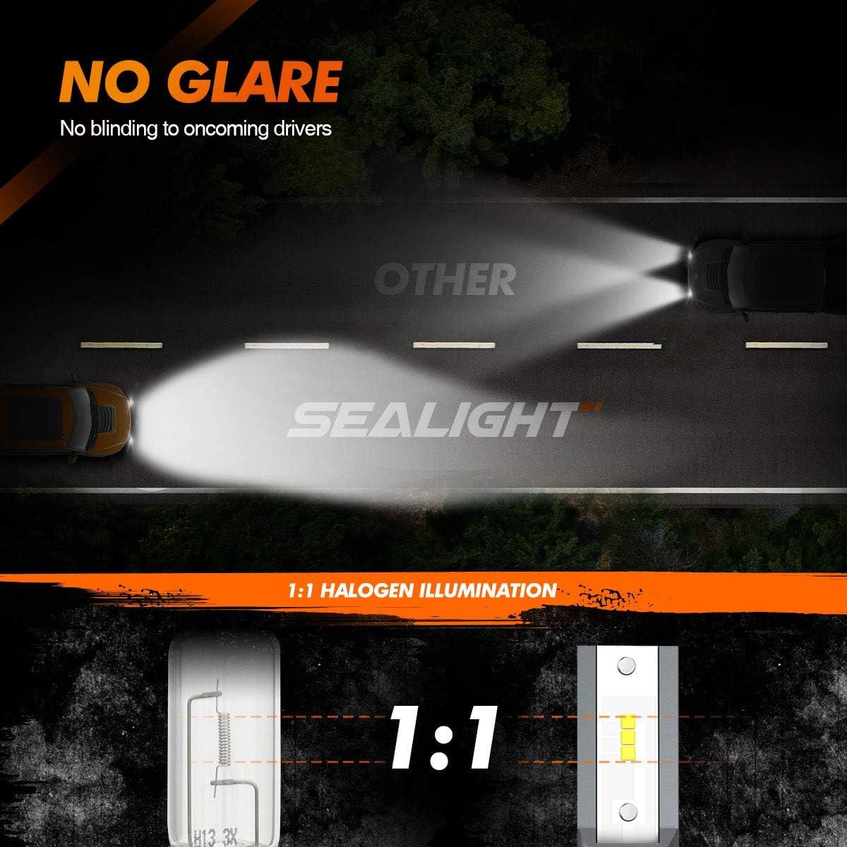 9145//H10 Fog Light Bulbs 6500lm 6000K White SEALIGHT 9005//HB3 LED High Beam Headlight Bulbs Conversion Kit Plug and Play