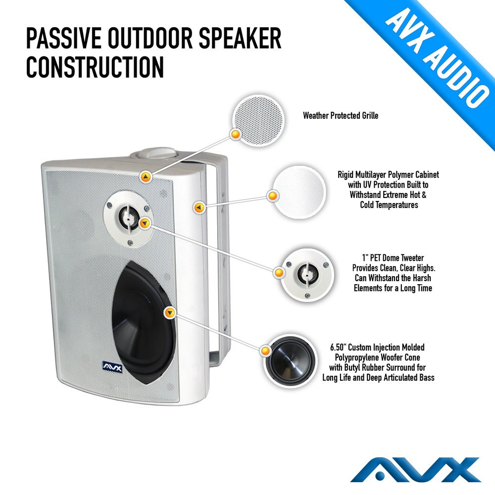 65 Outdoor Weatherproof Patio Speaker Pair White Psp Audio Wiring For Speakers W1 By Avx Home Theater