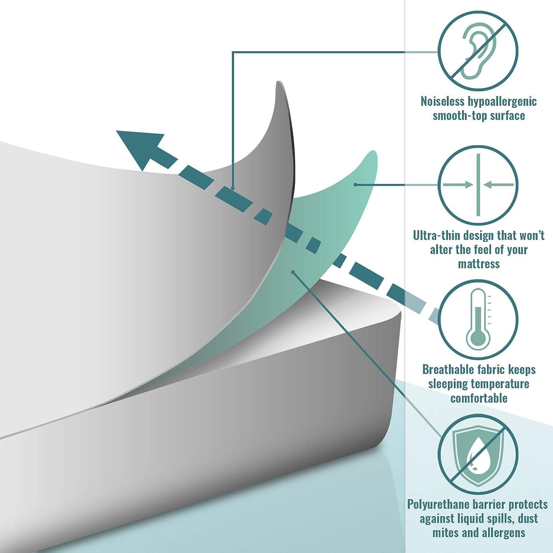 Vitapur Prot/ège Matelas imperm/éable 160 x 200 cm Lavable et hypoallerg/énique Housse de Protection Contre Les Poils Surmatelas Respirant en Coton