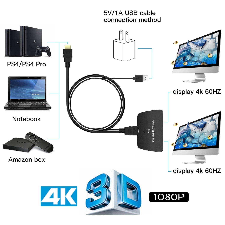 HDMI Kabel Splitter, Sowtech HDMI Splitter 1X2 HDCP Box: Amazon.de ...