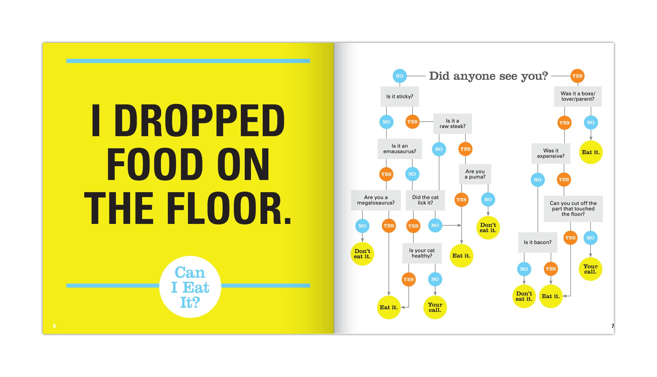 Knock Knock Inconsequential Dilemmas 45 Flowcharts For Life s