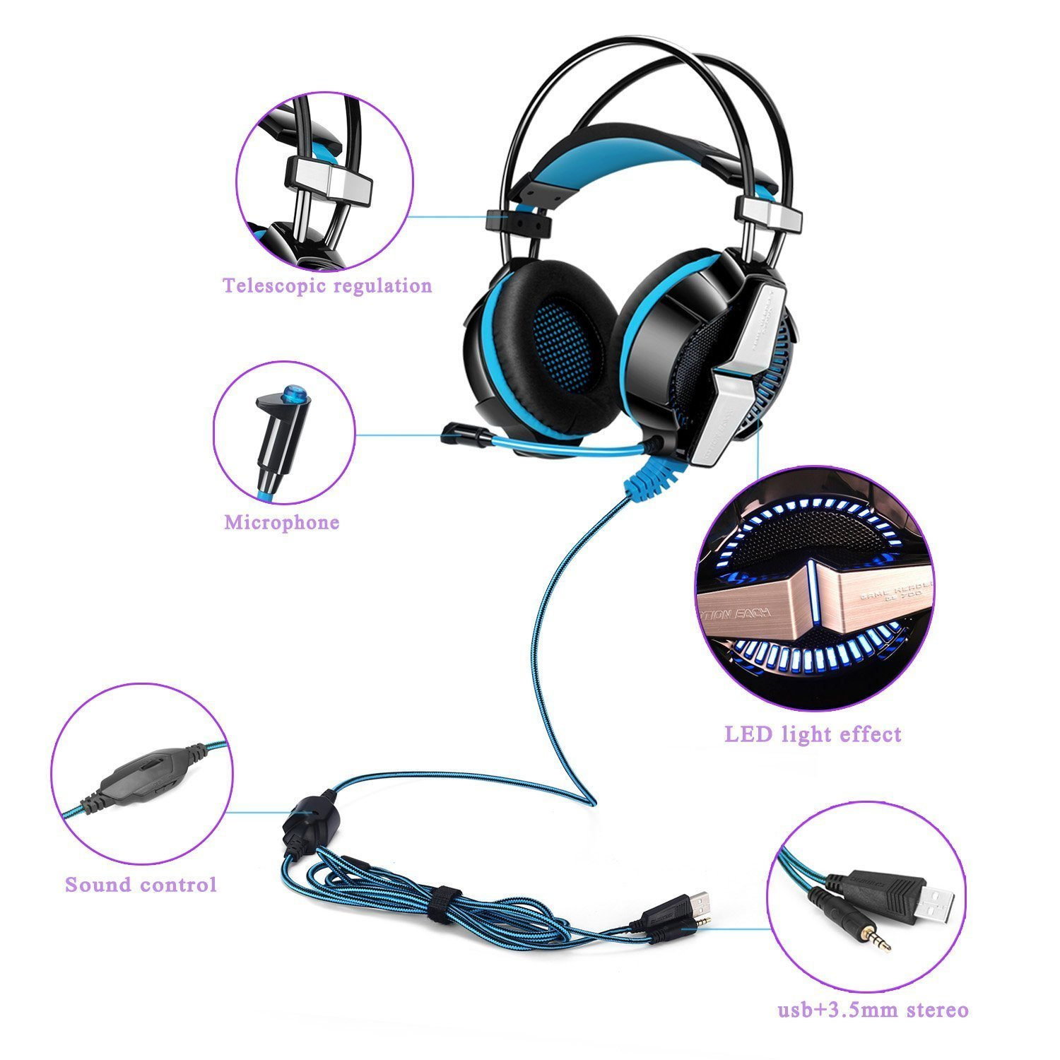 ZaKitane KOTION EACH GS700 3.5mm LED Gaming Headset for PS4 / XBOX ONE S, Over-Ear Headphone Headband with Mic for PC Computer Game Apple iPhone iPad Samsung Tablet PlayStation 4 (Black & Blue)