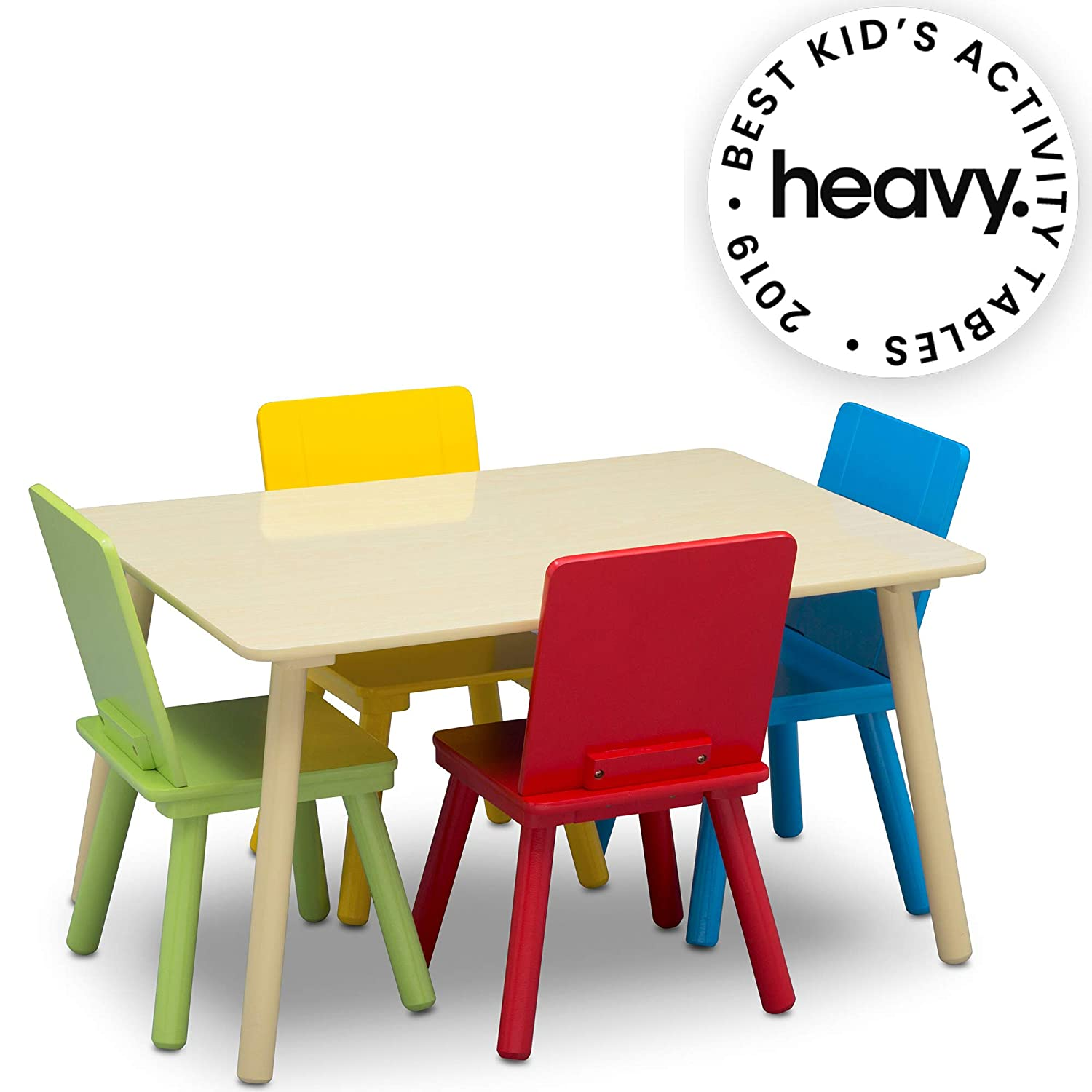Awe Inspiring Delta Children Kids Chair Set And Table 4 Chairs Included Natural Primary Dailytribune Chair Design For Home Dailytribuneorg