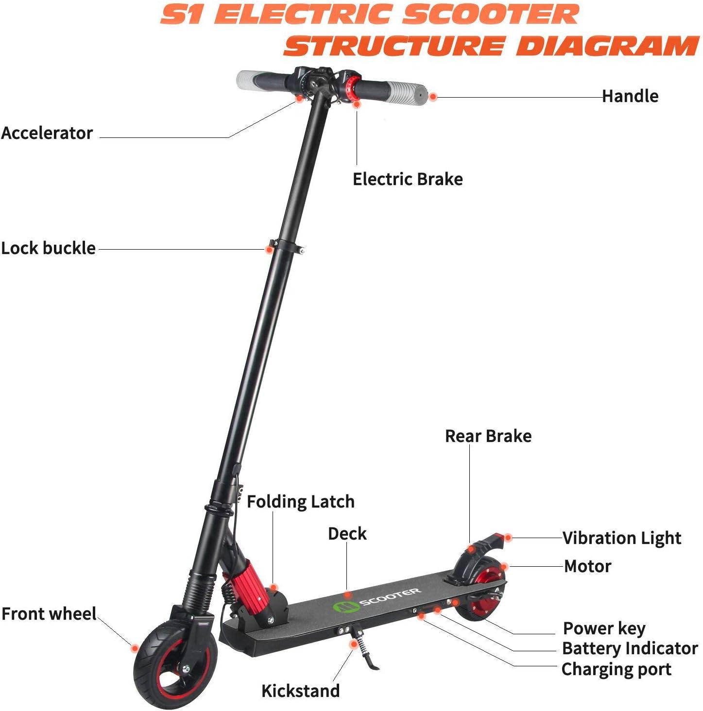 Patinete electrico Megawheels s1 y sus características, ideal para patinete niño 8 años en adelante