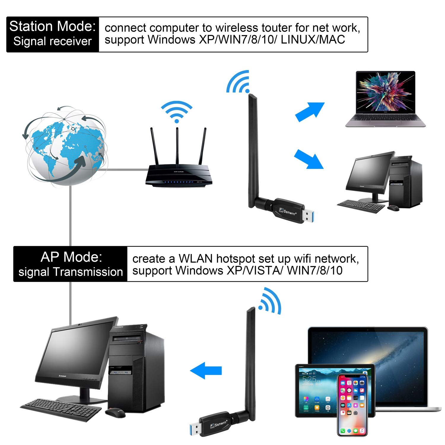 1200Mbps Wifi Adapter For PC Windows 10/8/XP MacOS USB 3.0 ...