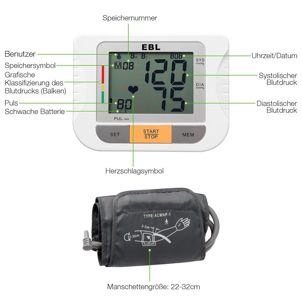EBL Oberarm Blutdruckmessgerät mit Digitales LCD Display und Speichermodus für 2 Benutzer